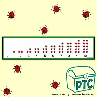 Ladybird Number Shapes Display Banner