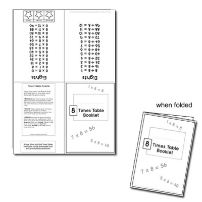 Eight Times Table Booklet