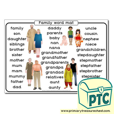 Family themed Word Mat