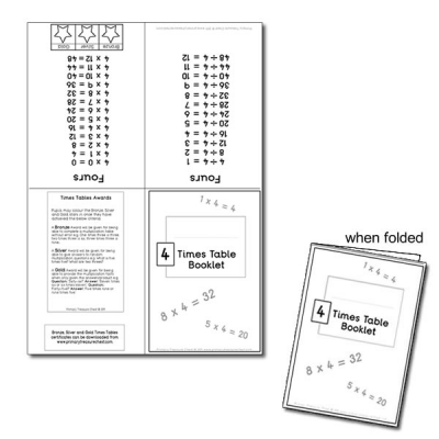 Four Times Table Booklet -  format 2