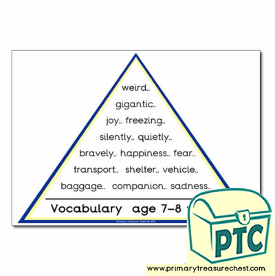 VCOP Vocabulary Poster for Ages 7-8 Years