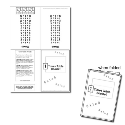 One Times Table Booklet