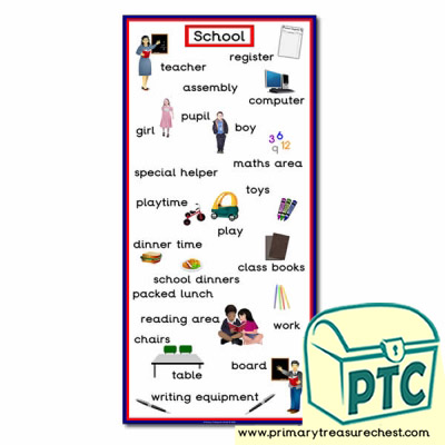 School Themed Key Topic Words Poster