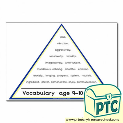 VCOP Vocabulary Poster for Ages 9-10