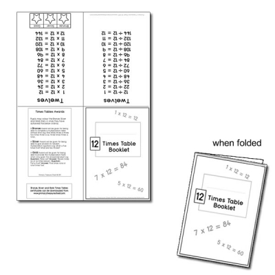 Twelve Times Table Booklet