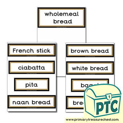 Bread themed display words