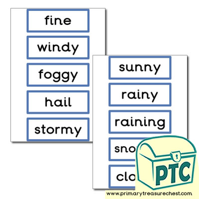 Weather Chart 'Today's Weather' Description Labels