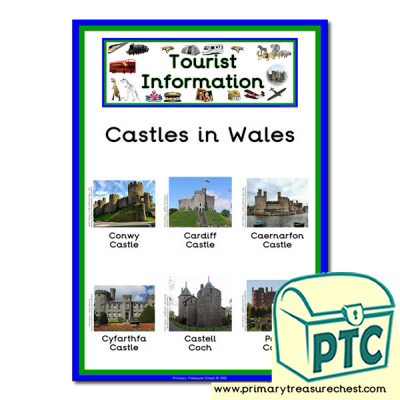 Role Play Tourist Information Castles in Wales Poster