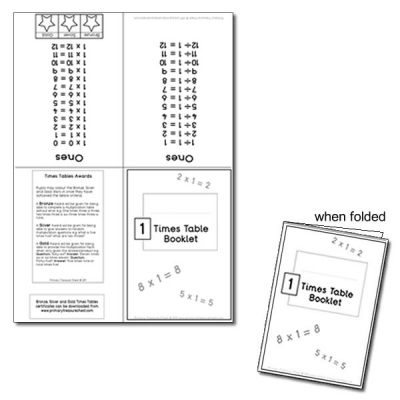 One Times Table Booklet - 1x0, 1x1, 1x2, 1x3, 1x4, 1x5...1x12 format.