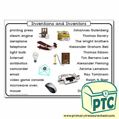 'Inventions and Inventors' Themed Word Mat