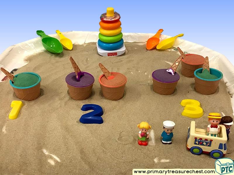Fairground - Funfair - Fayre - Seaside - Ice Cream Themed Numbers Multi-sensory - Sand Tuff Tray Ideas and Activities
