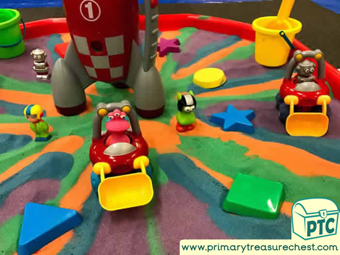 Space and Shapes SAND PLAY - Role Play Sensory Play - Tuff Tray Ideas Early Years / Nursery / Primary