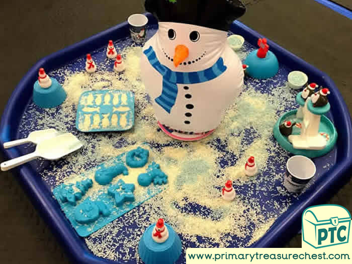 Winter Small World - Role Play Sensory Play - Tuff Tray Ideas Early Years / Nursery / Primary