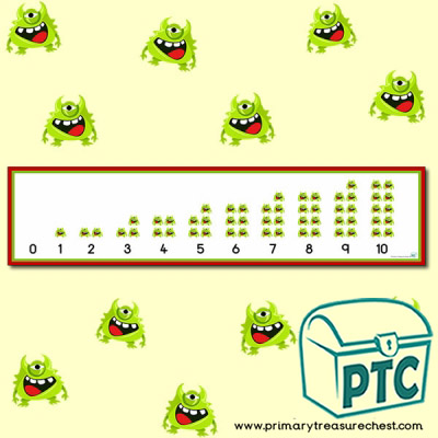 Alien/Monster Number Shapes Display Banner