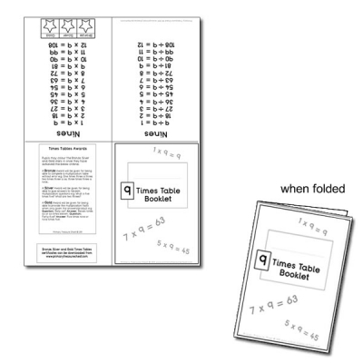 Nine Times Table Booklet
