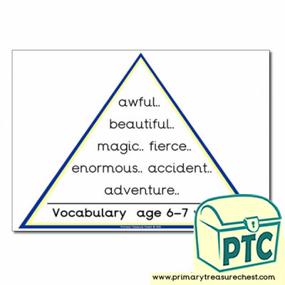 VCOP Vocabulary Poster for Ages 6-7 Years