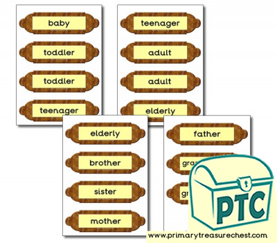 Family Picture frames labels