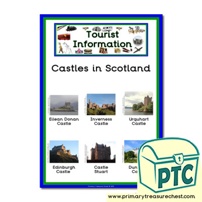 Role Play Tourist Information Castles in Scotland Poster