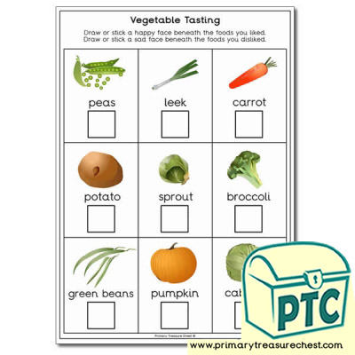 Vegetable Tasting Worksheet