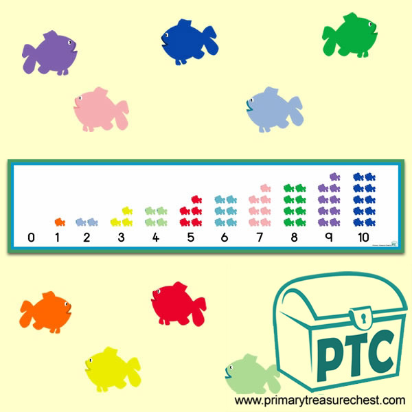 Coloured Fish Number Shapes Display Banner