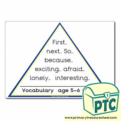 VCOP Vocabulary Poster Age 5-6