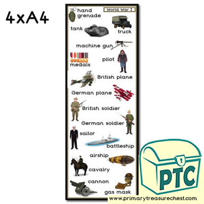 World War One Themed Key Topic Word Poster