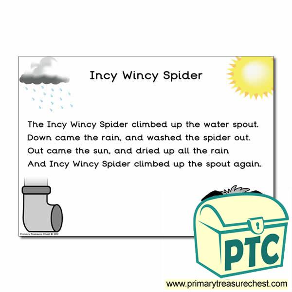 Incy Wincy Spider Nursery Rhyme Poster Primary Treasure