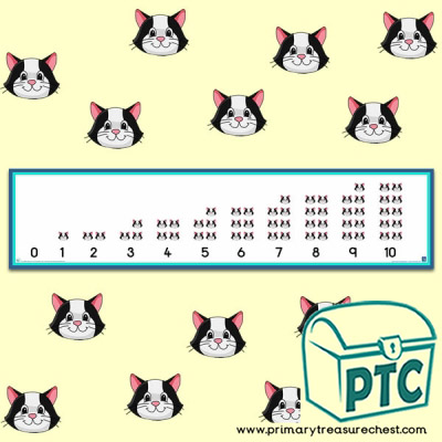Calculating Cat Number Shapes Display Banner