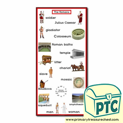 Roman Themed Topic Word Mat