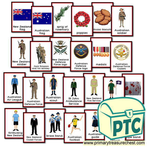 Anzac Day posters