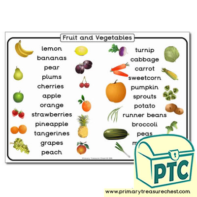Fruit and Vegetables Themed Wordmat