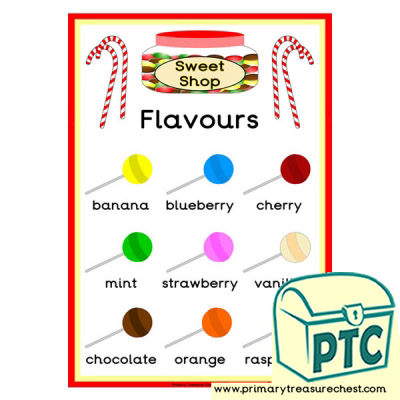 Sweet Shop Lollipop Flavours Poster