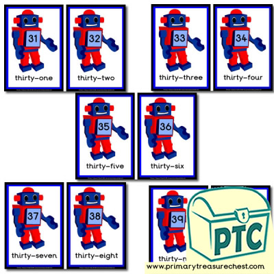 Toy Robot Themed Number Line 31-40