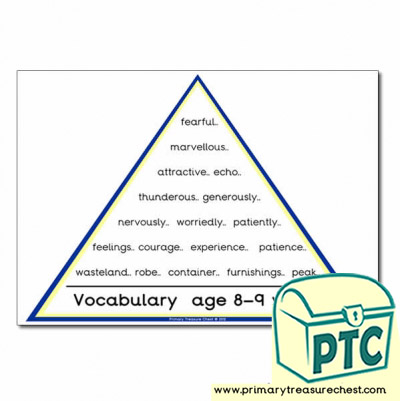VCOP Vocabulary Poster for Ages 8-9 Years