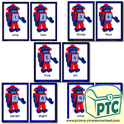 Toy Robot Themed Number Line 1-10