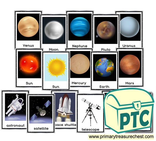 Planets and astronomy Themed Posters (1 of 2)