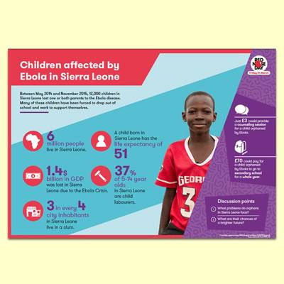 Red Nose Information Poster