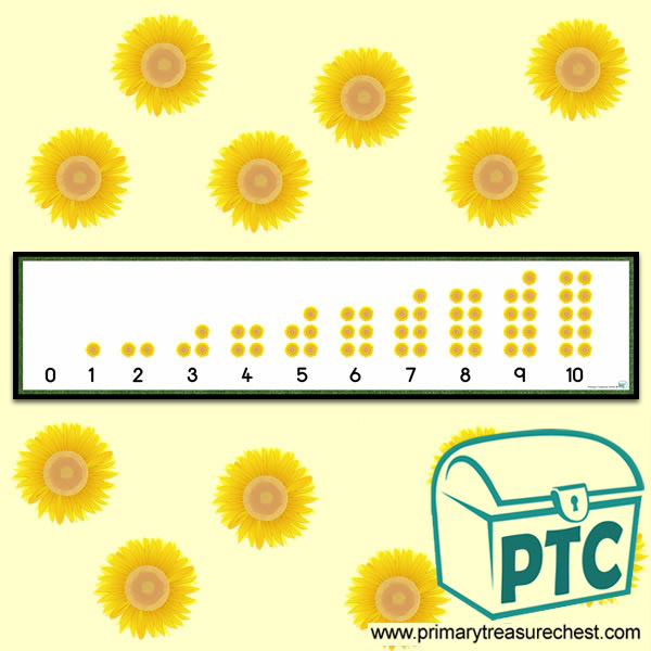 Sunflower Number Line 0-10 Number Shapes Banner