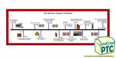 Primary homework help roman timeline