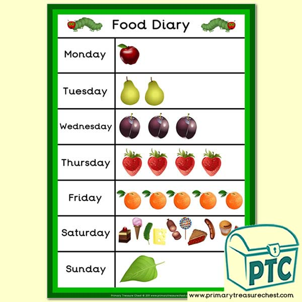 Food Diary A4 Poster (with images and text) - Primary Treasure Chest