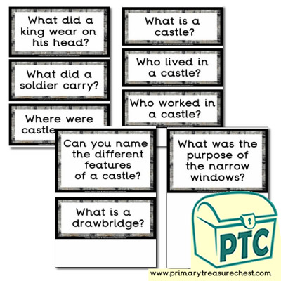 Castle Themed Display Questions