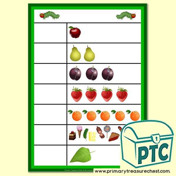 Food Diary A3 Poster With Images Add Own Text on The Very Hungry Caterpillar Food Diary