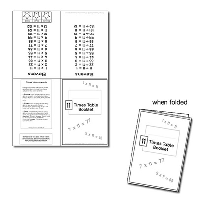 Eleven Times Table Booklet Primary Treasure Chest